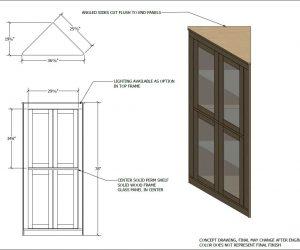Corner Case Concept